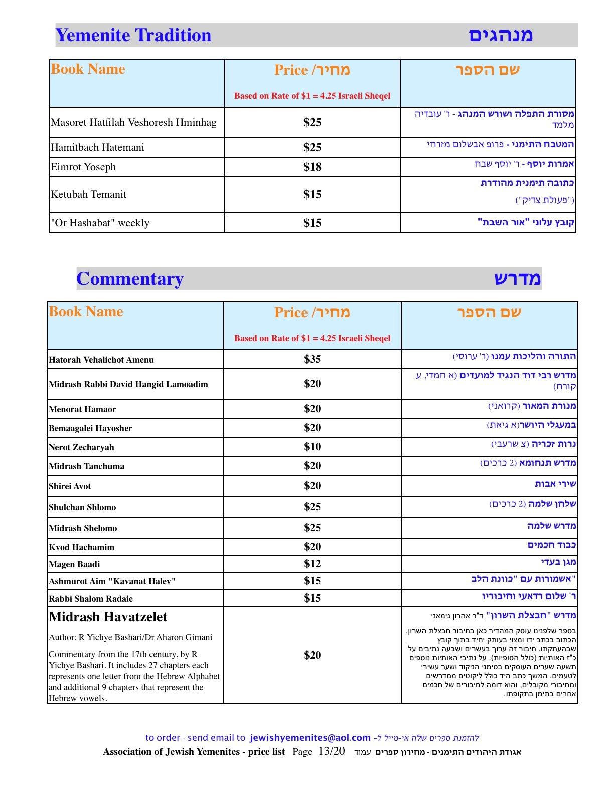 Jewish Yemenite,Jews of Yemen, Yemenite Jews,Temani,Tiklal
